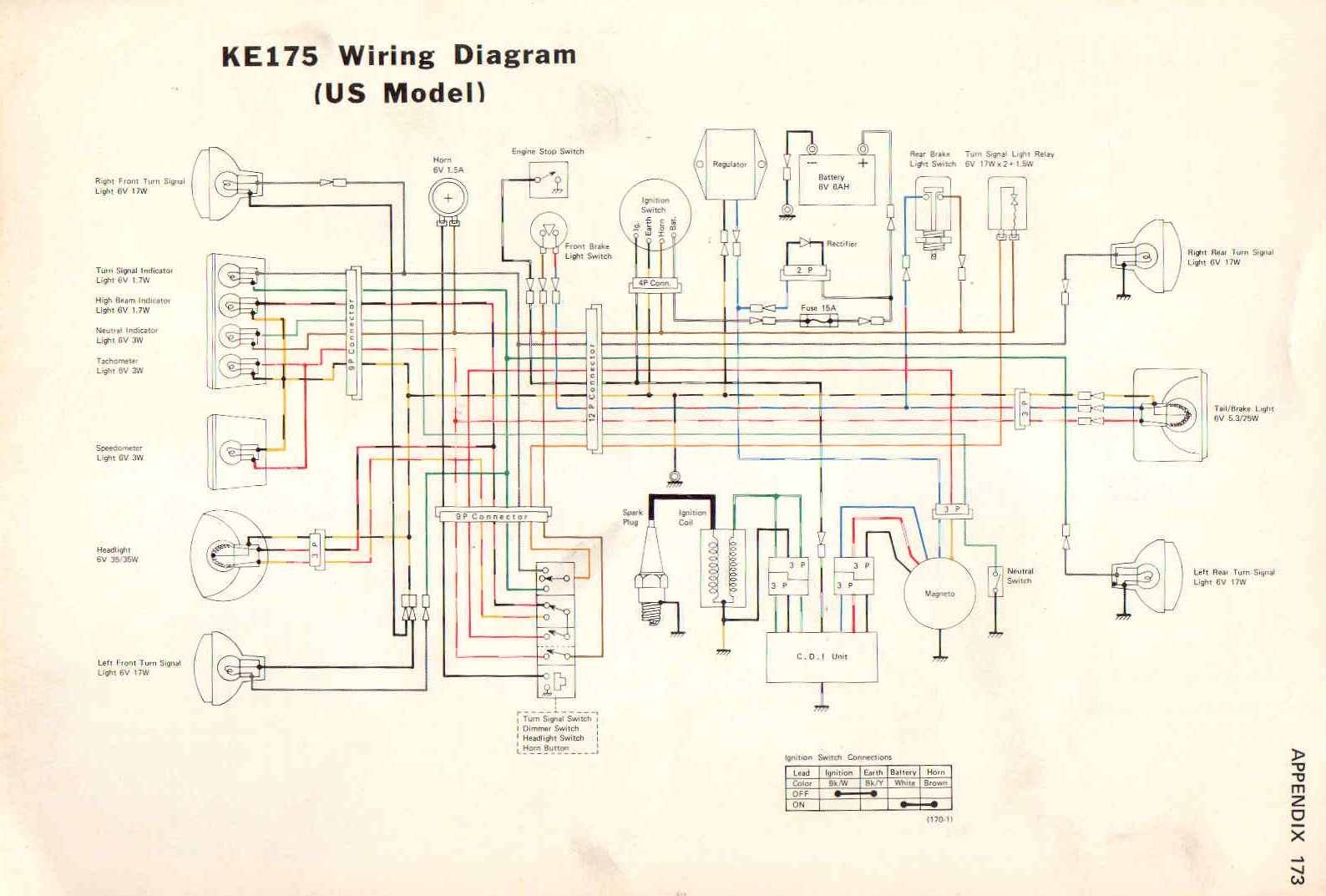 Ke175 Wiring Diagram Diagrams For Dummies 77 Sportster How To Motorcycle Repair 76 78 Rh Howtomotorcyclerepair Com 1977 Kawasaki Ke